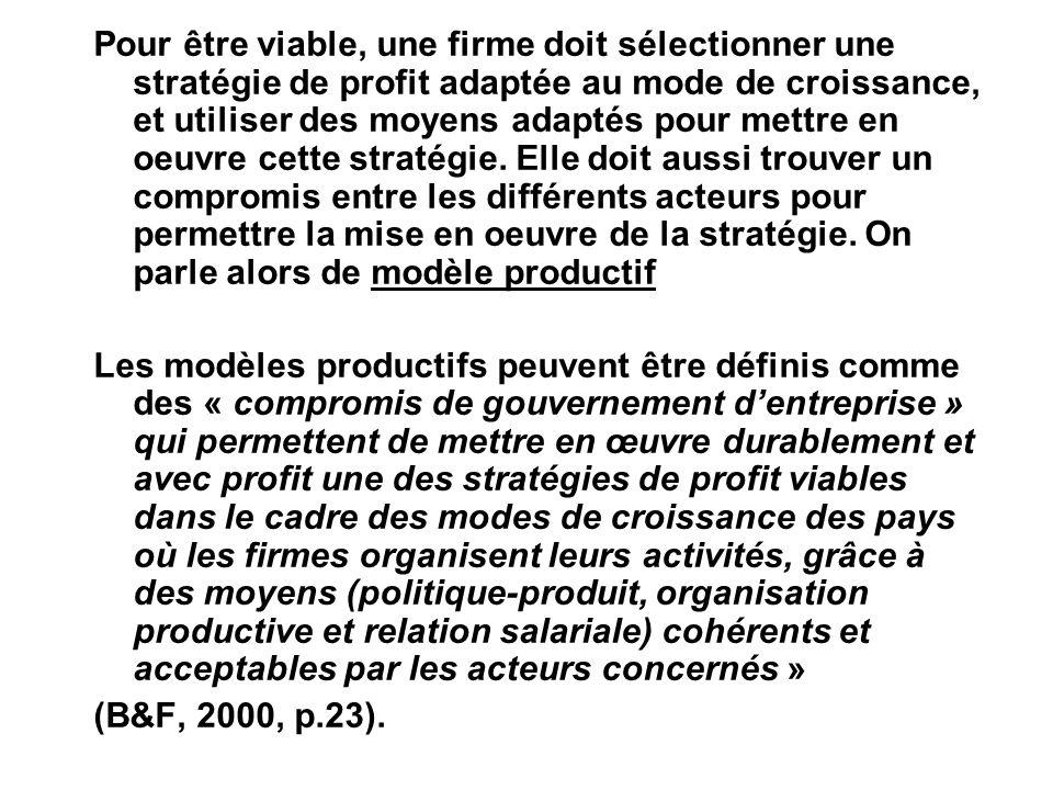 Pour être viable, une firme doit sélectionner une stratégie de profit adaptée au mode de croissance, et utiliser des moyens adaptés pour mettre en oeuvre cette stratégie. Elle doit aussi trouver un compromis entre les différents acteurs pour permettre la mise en oeuvre de la stratégie. On parle alors de modèle productif
