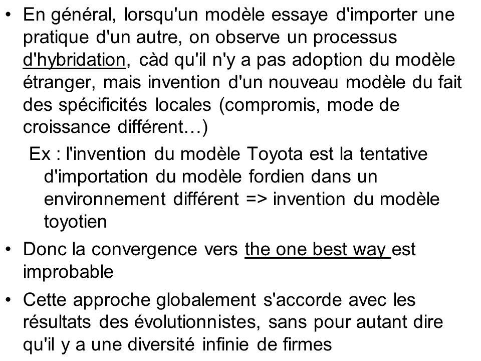 En général, lorsqu un modèle essaye d importer une pratique d un autre, on observe un processus d hybridation, càd qu il n y a pas adoption du modèle étranger, mais invention d un nouveau modèle du fait des spécificités locales (compromis, mode de croissance différent…)
