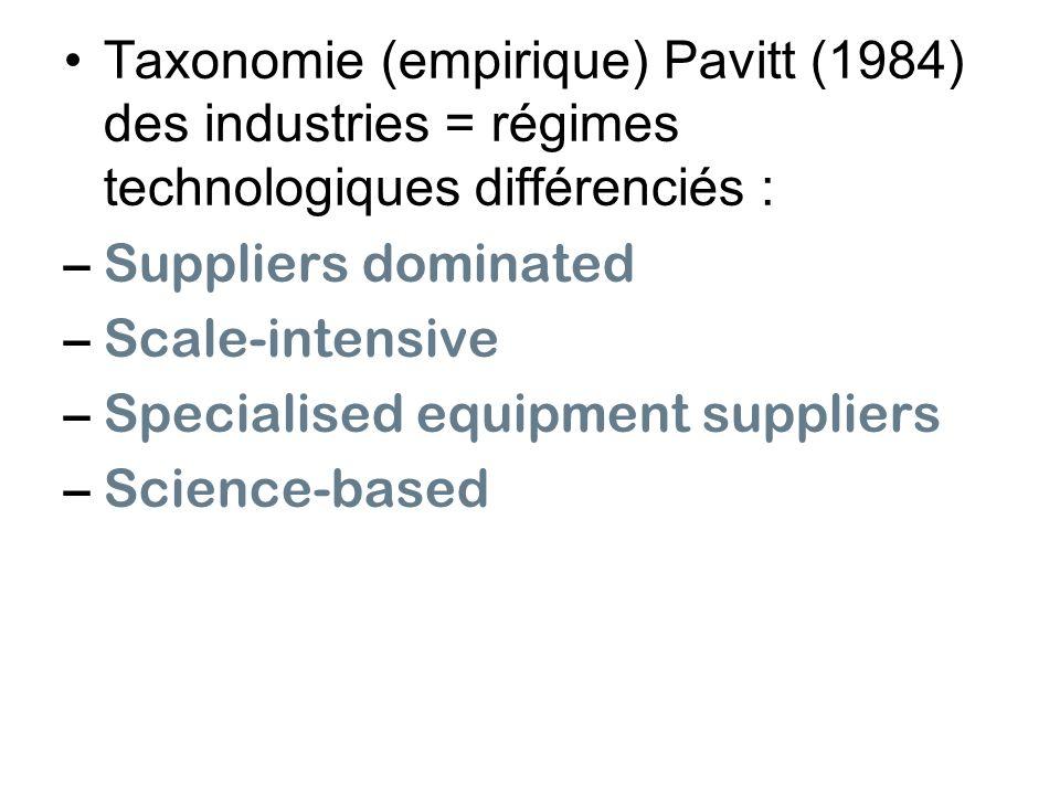 • Taxonomie (empirique) Pavitt (1984) des industries = régimes technologiques différenciés :