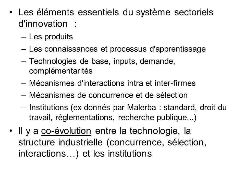 Les éléments essentiels du système sectoriels d innovation :