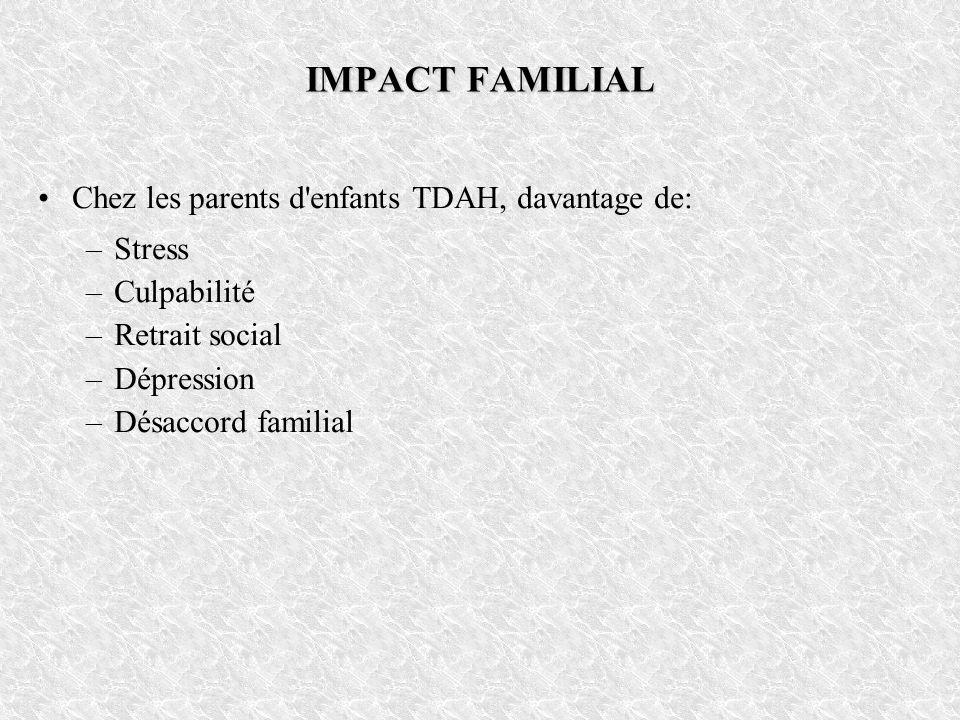 IMPACT FAMILIAL Chez les parents d enfants TDAH, davantage de: Stress