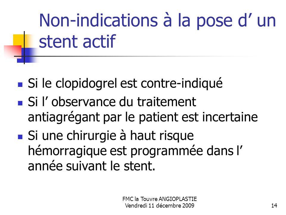 Non-indications à la pose d' un stent actif