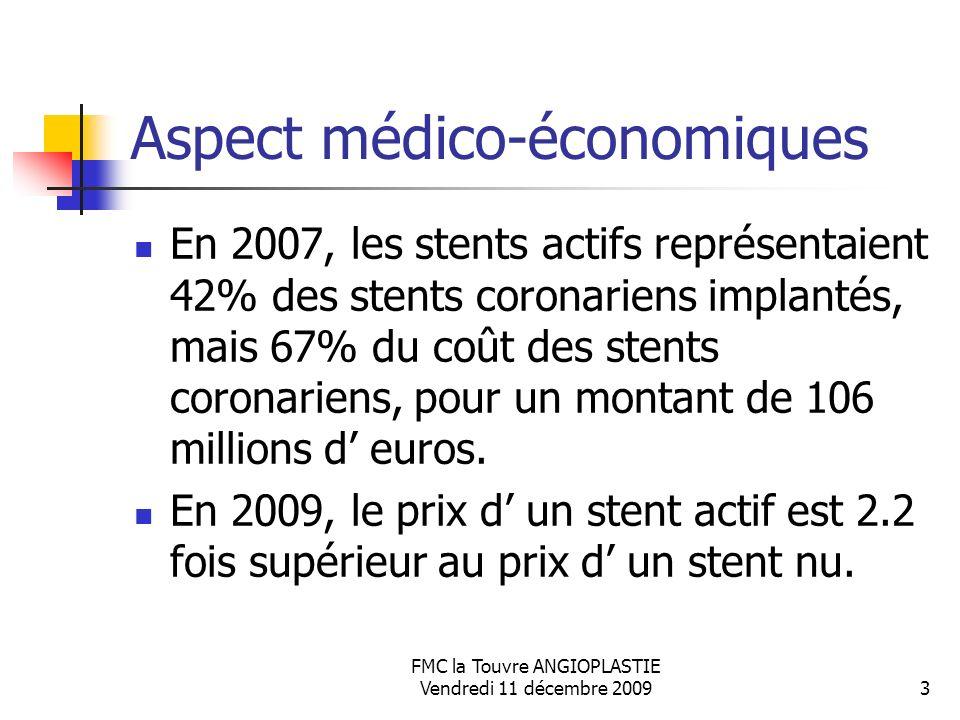 Aspect médico-économiques