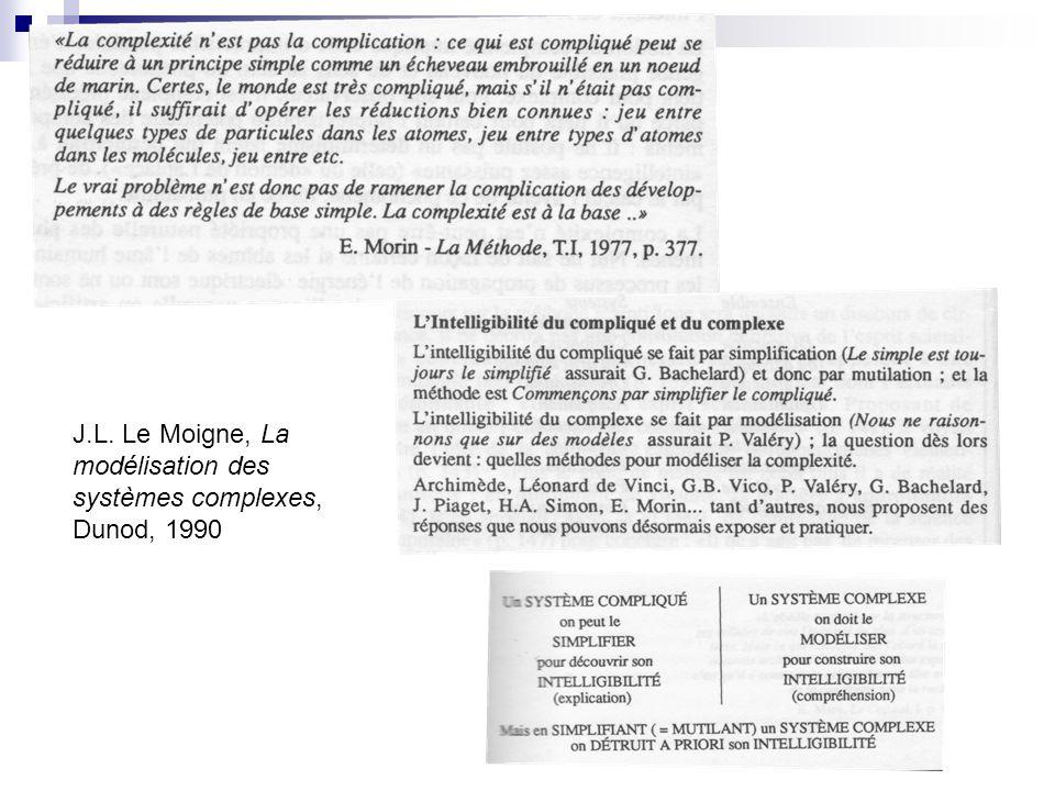 J.L. Le Moigne, La modélisation des systèmes complexes, Dunod, 1990