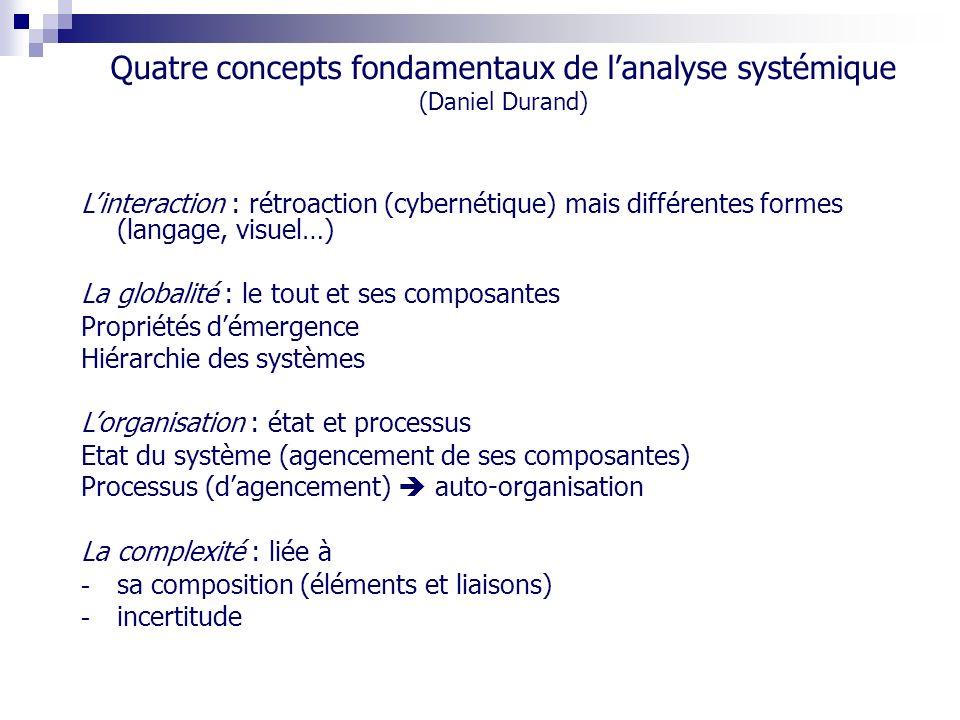 Quatre concepts fondamentaux de l'analyse systémique