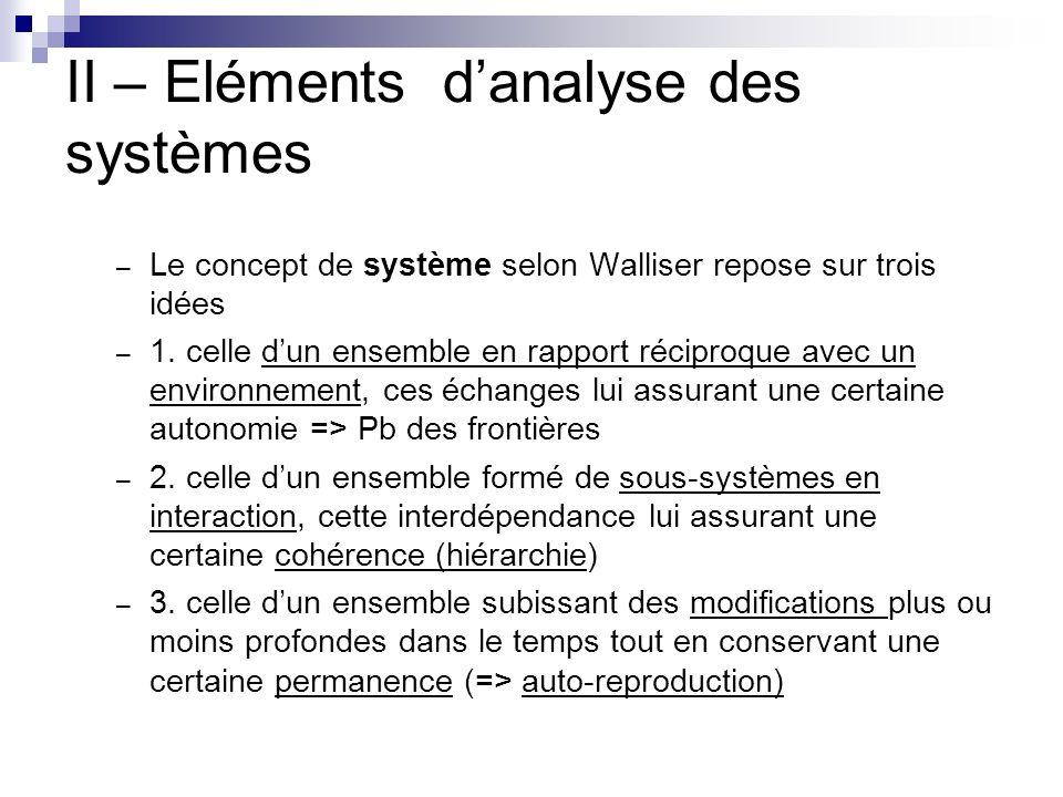 II – Eléments d'analyse des systèmes