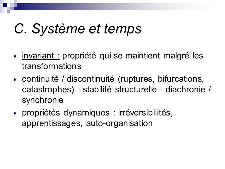 C. Système et temps invariant : propriété qui se maintient malgré les transformations.