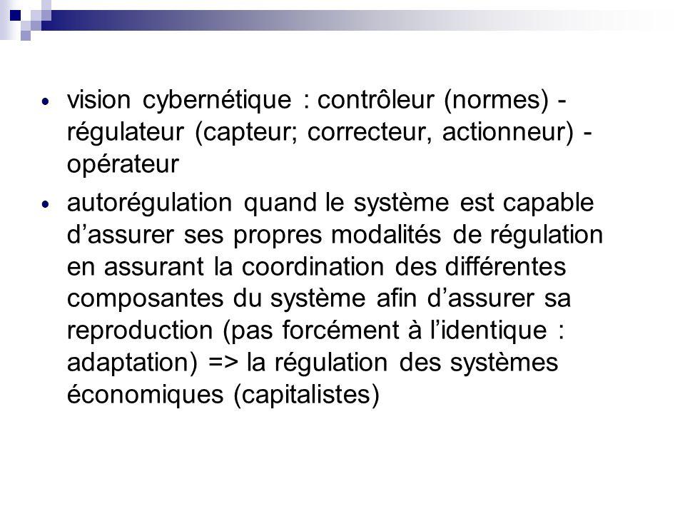 vision cybernétique : contrôleur (normes) - régulateur (capteur; correcteur, actionneur) - opérateur