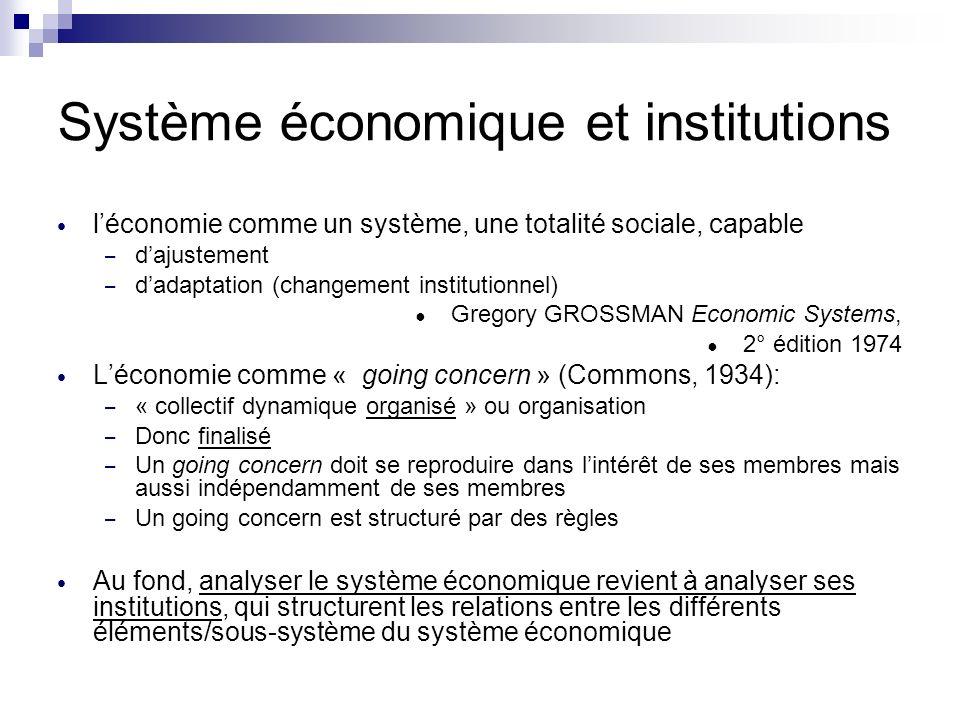 Système économique et institutions
