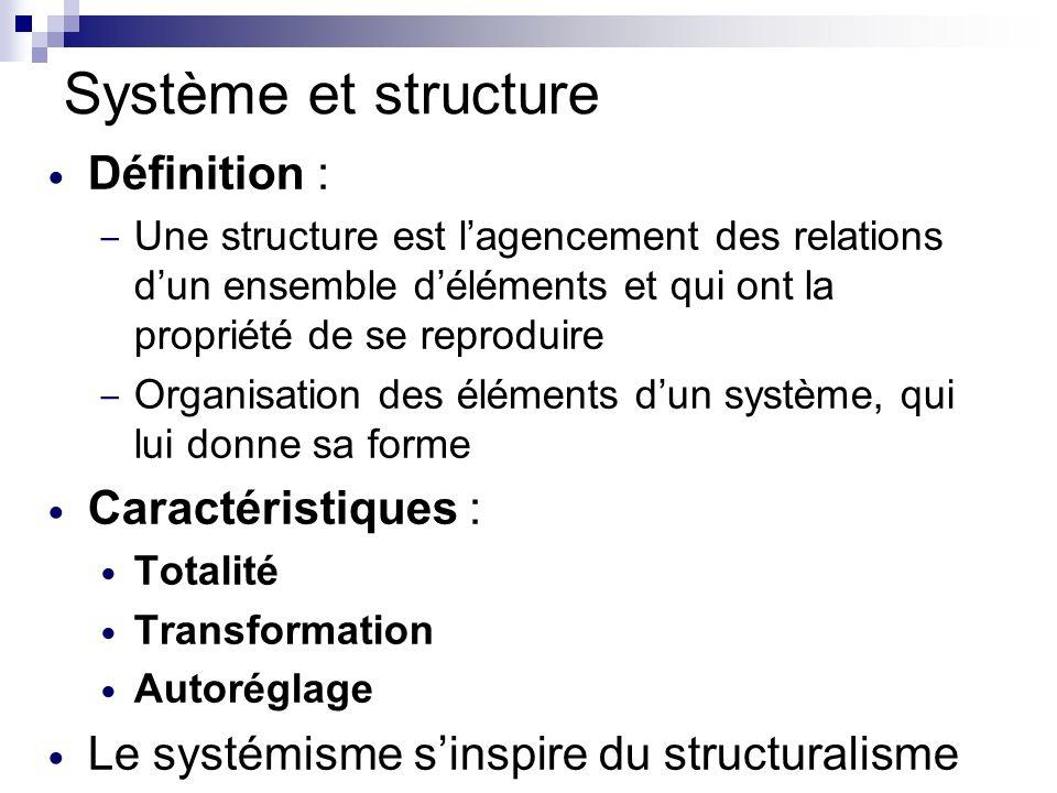 Système et structure Définition : Caractéristiques :
