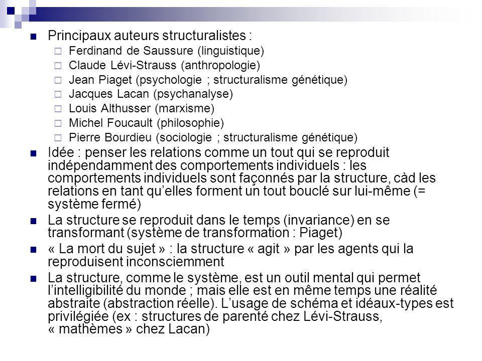 Principaux auteurs structuralistes :