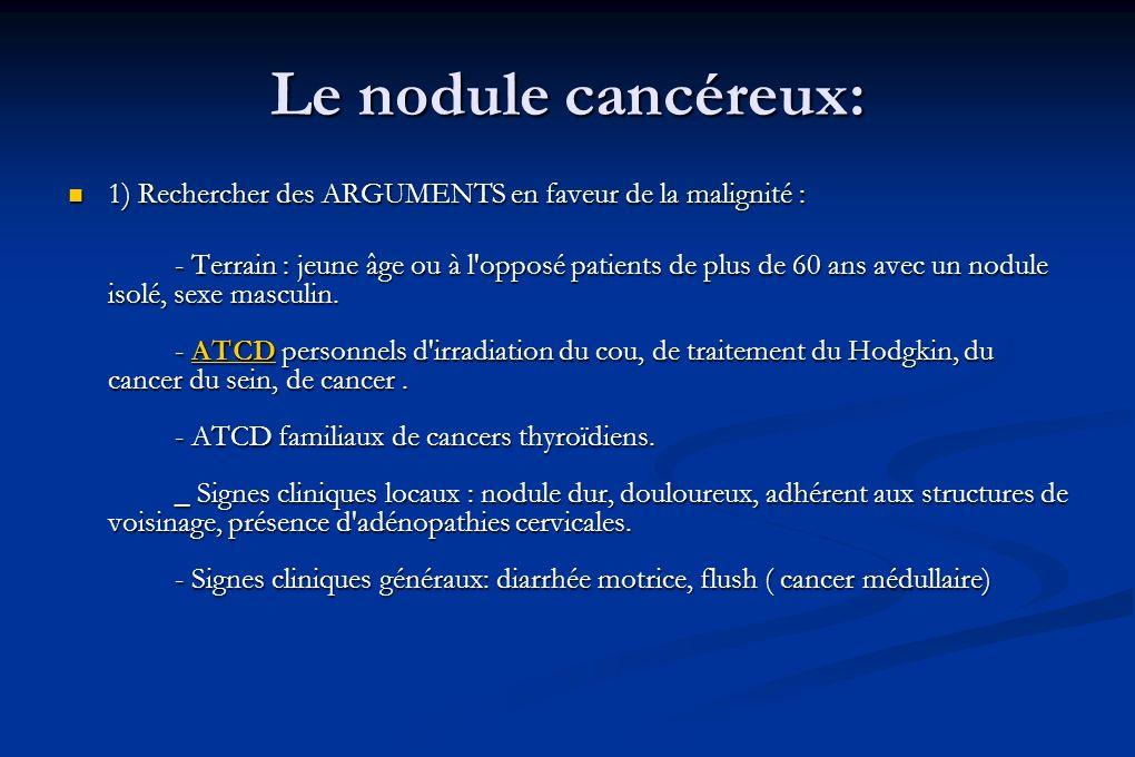 Le nodule cancéreux: 1) Rechercher des ARGUMENTS en faveur de la malignité :