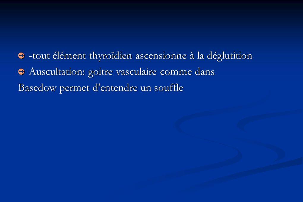 -tout élément thyroïdien ascensionne à la déglutition
