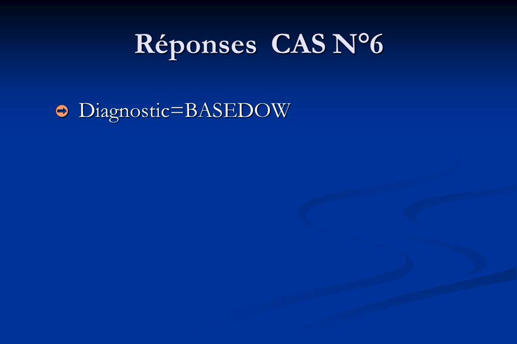 Réponses CAS N°6 Diagnostic=BASEDOW