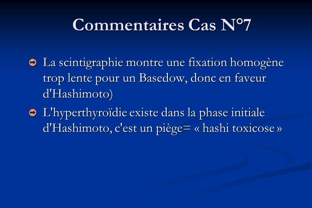 Commentaires Cas N°7 La scintigraphie montre une fixation homogène trop lente pour un Basedow, donc en faveur d Hashimoto)