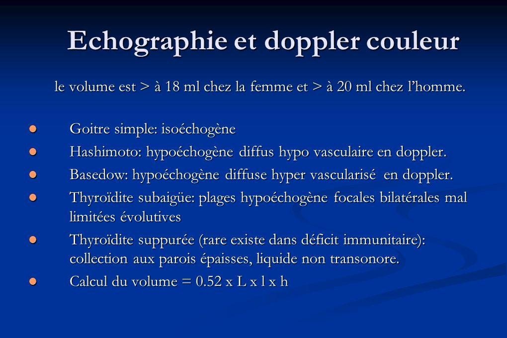 Echographie et doppler couleur