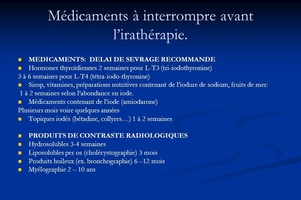 Médicaments à interrompre avant l'irathérapie.