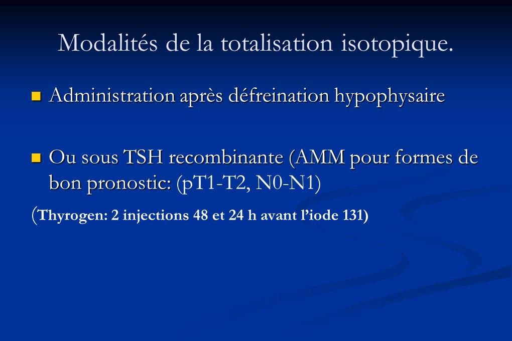 Modalités de la totalisation isotopique.