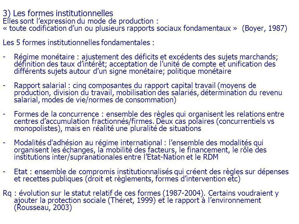 3) Les formes institutionnelles