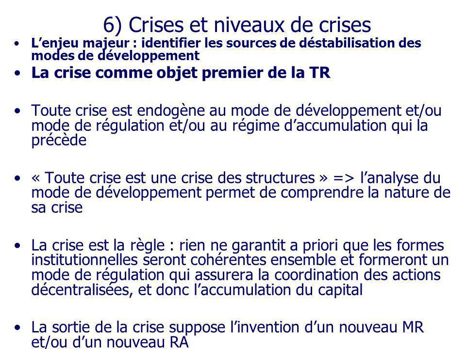 6) Crises et niveaux de crises