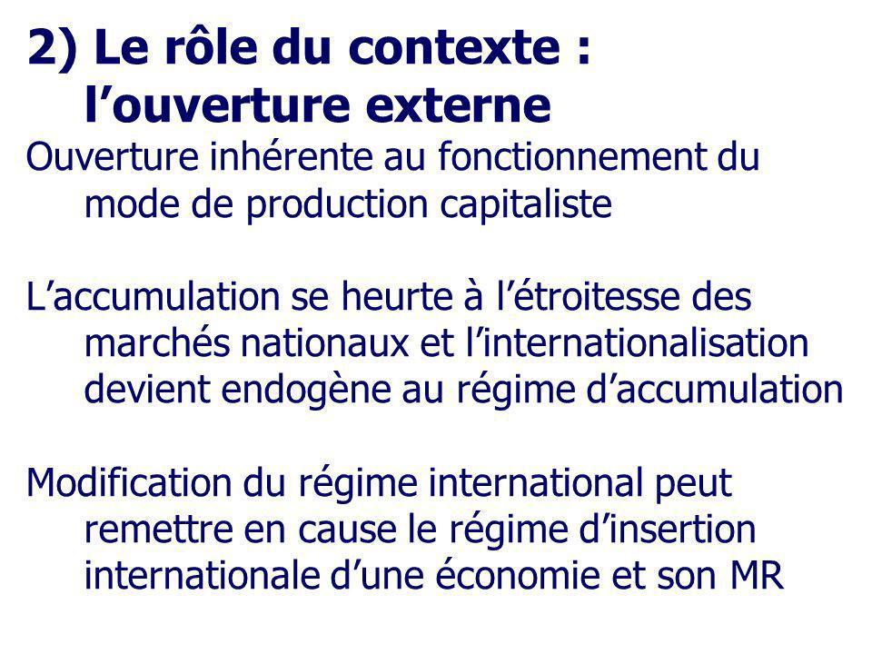 2) Le rôle du contexte : l'ouverture externe