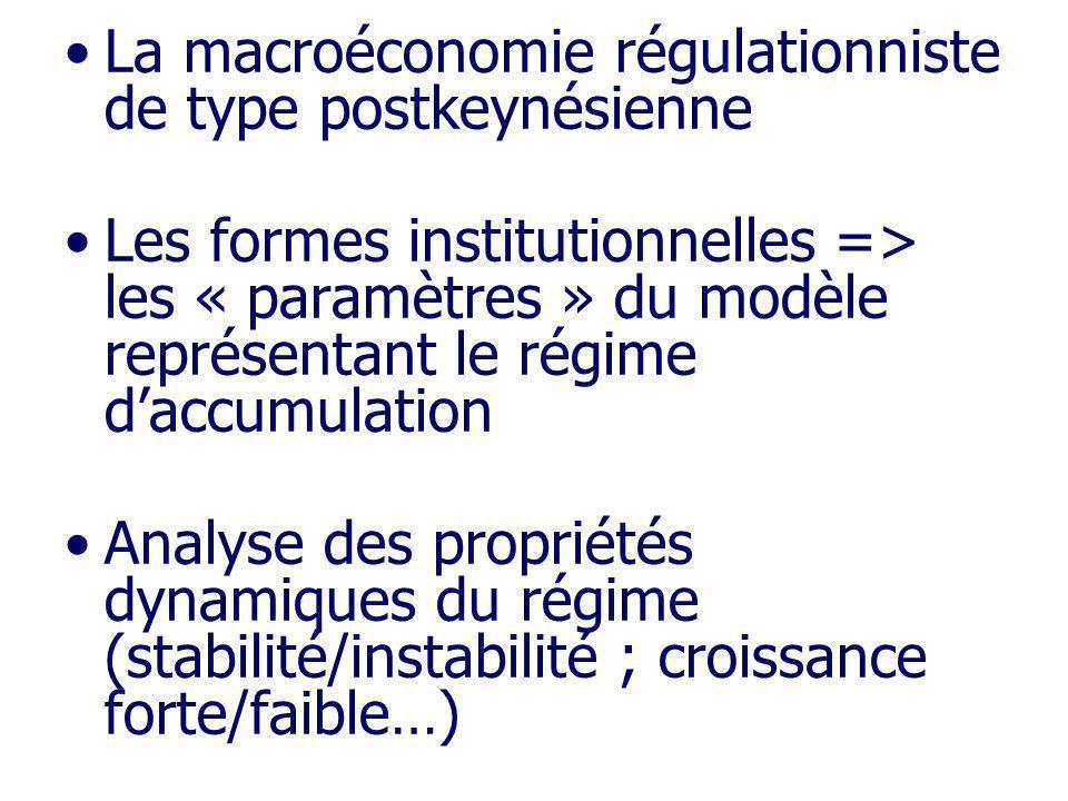 La macroéconomie régulationniste de type postkeynésienne