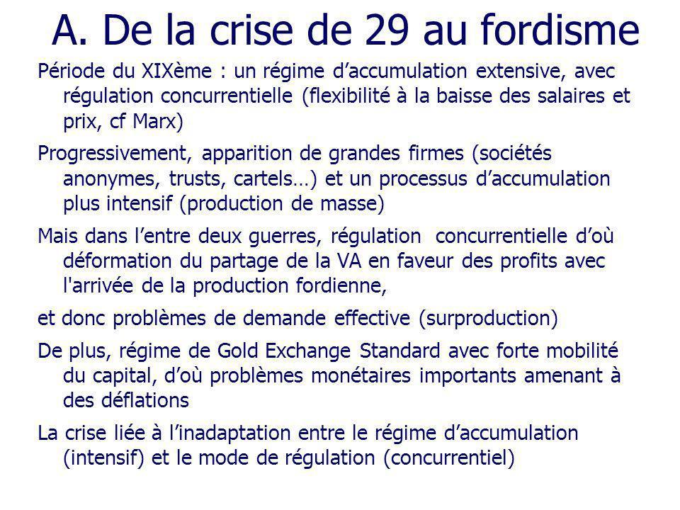 A. De la crise de 29 au fordisme