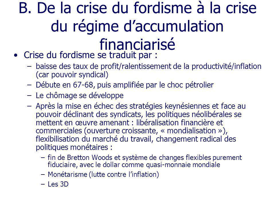 B. De la crise du fordisme à la crise du régime d'accumulation financiarisé