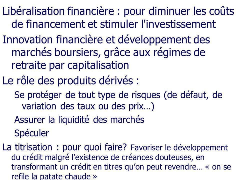 Le rôle des produits dérivés :