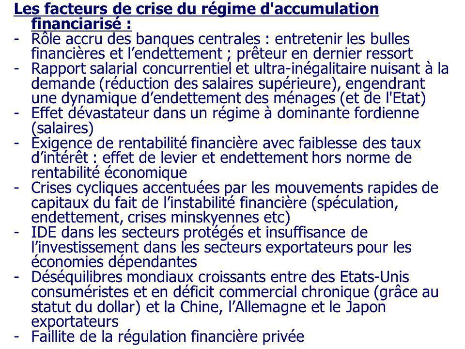 Les facteurs de crise du régime d accumulation financiarisé :