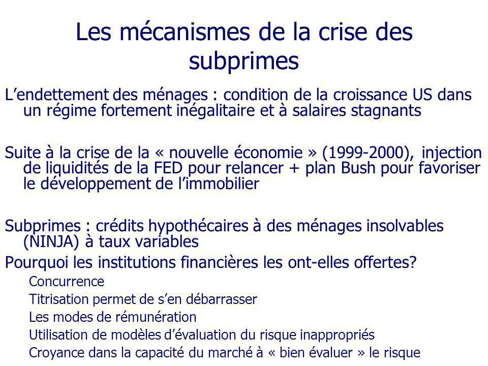 Les mécanismes de la crise des subprimes