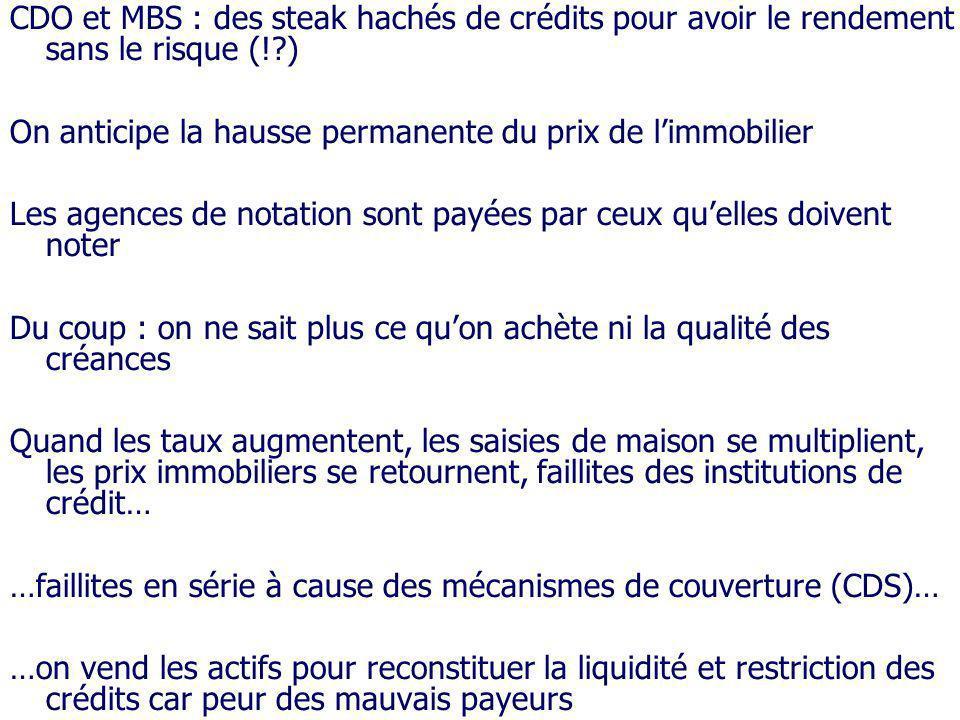 CDO et MBS : des steak hachés de crédits pour avoir le rendement sans le risque (! )