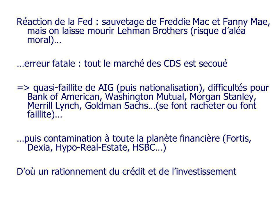 Réaction de la Fed : sauvetage de Freddie Mac et Fanny Mae, mais on laisse mourir Lehman Brothers (risque d'aléa moral)…