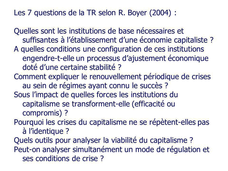 Les 7 questions de la TR selon R. Boyer (2004) :
