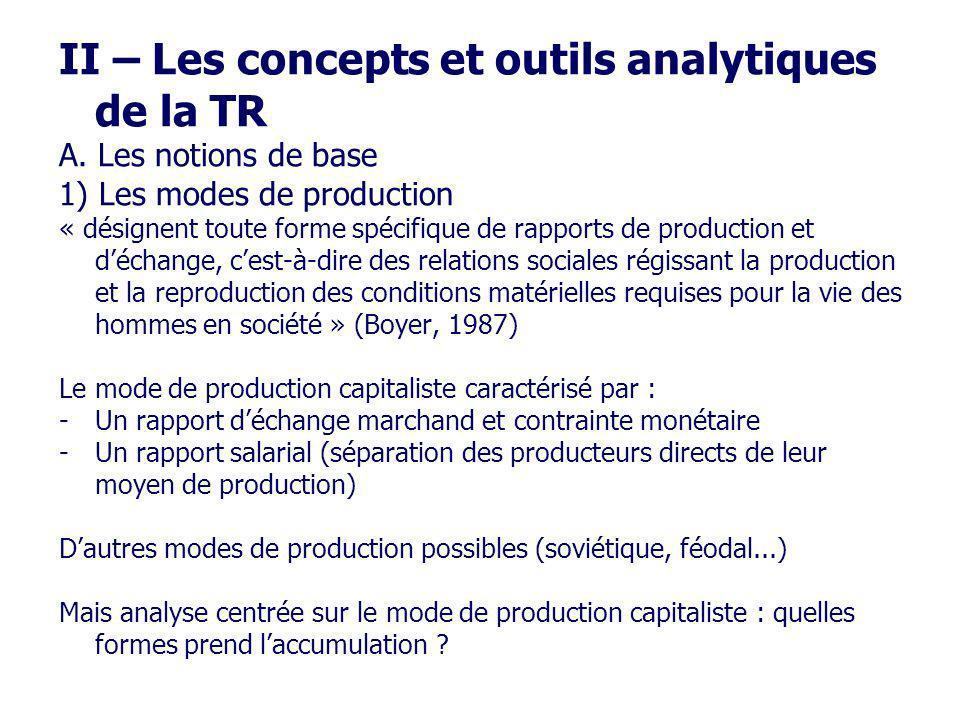 II – Les concepts et outils analytiques de la TR