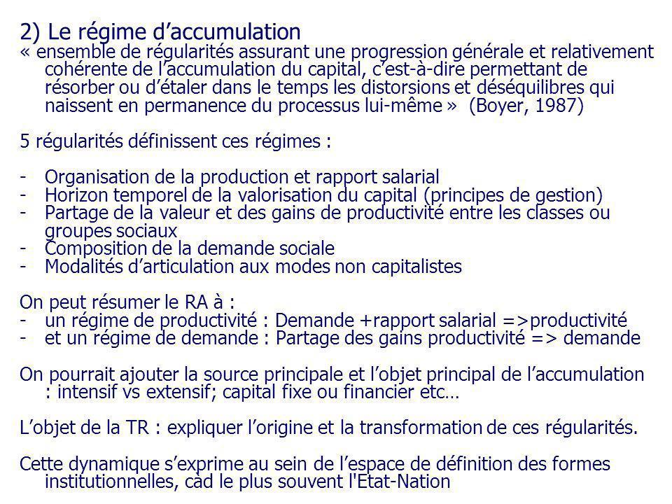 2) Le régime d'accumulation