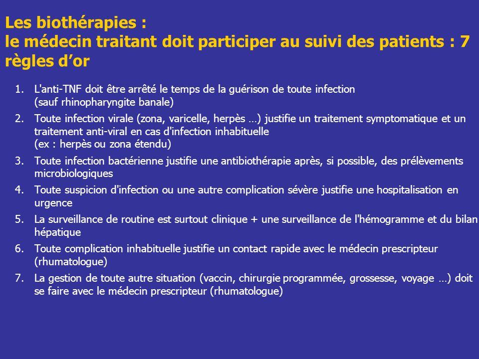 Les biothérapies : le médecin traitant doit participer au suivi des patients : 7 règles d'or