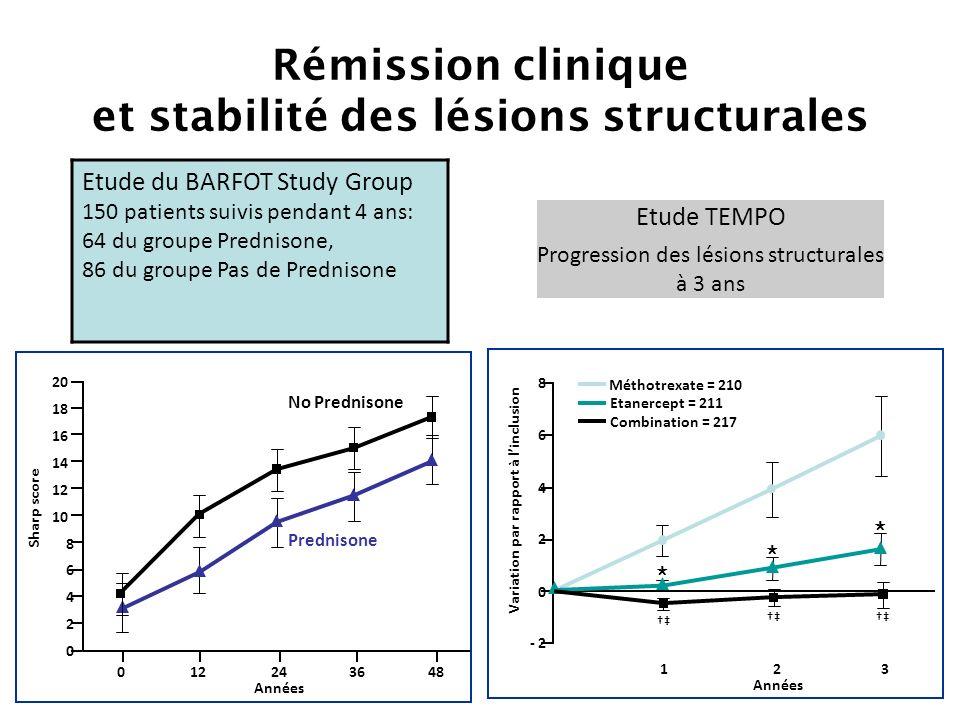 Rémission clinique et stabilité des lésions structurales