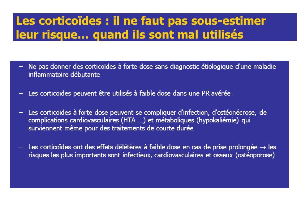 Les corticoïdes : il ne faut pas sous-estimer leur risque… quand ils sont mal utilisés