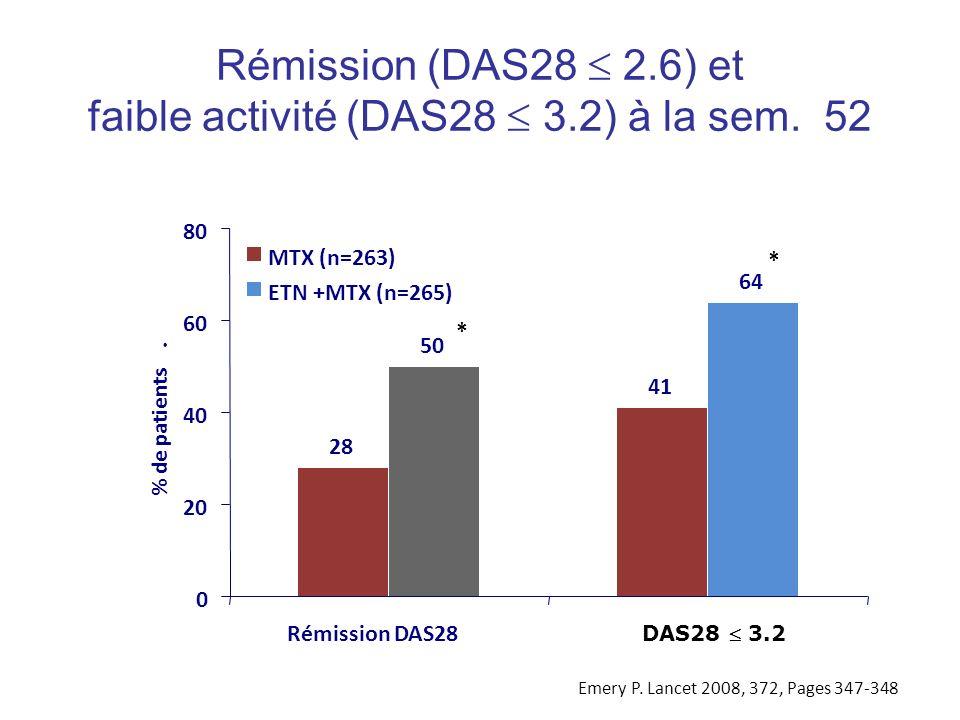 Rémission (DAS28  2.6) et faible activité (DAS28  3.2) à la sem. 52