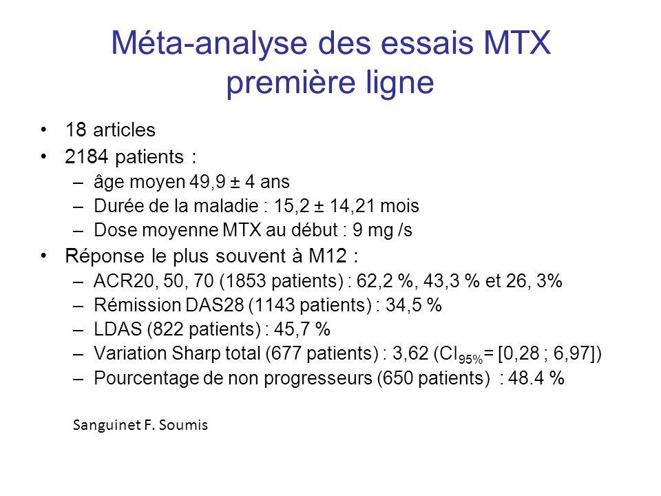 Méta-analyse des essais MTX première ligne