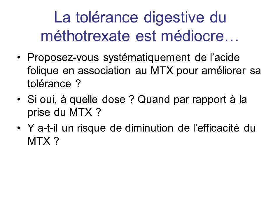 La tolérance digestive du méthotrexate est médiocre…