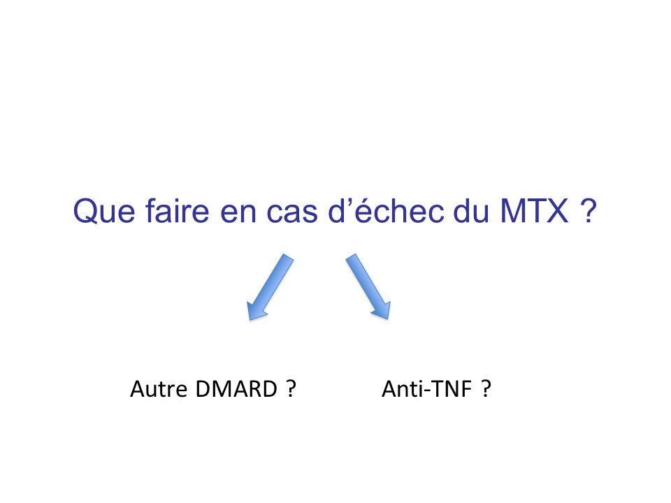 Que faire en cas d'échec du MTX