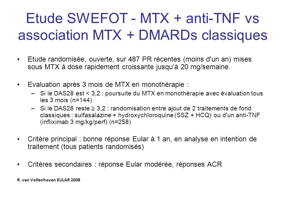 Etude SWEFOT - MTX + anti-TNF vs association MTX + DMARDs classiques