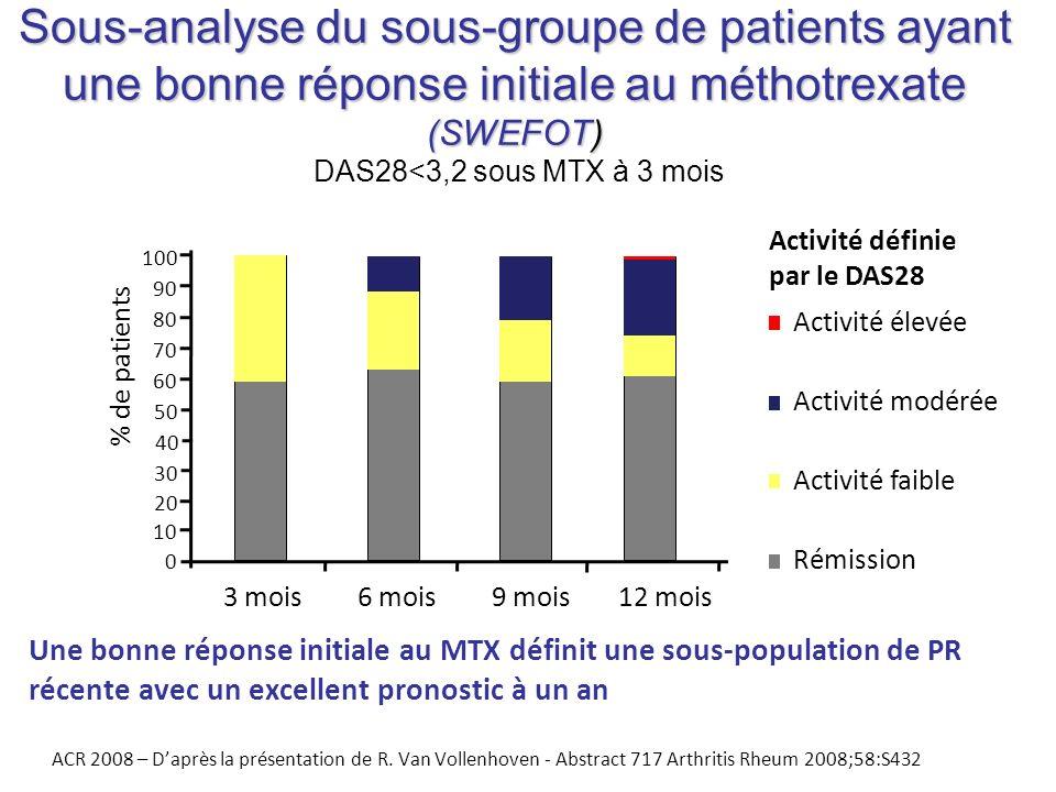 Sous-analyse du sous-groupe de patients ayant une bonne réponse initiale au méthotrexate (SWEFOT) DAS28<3,2 sous MTX à 3 mois