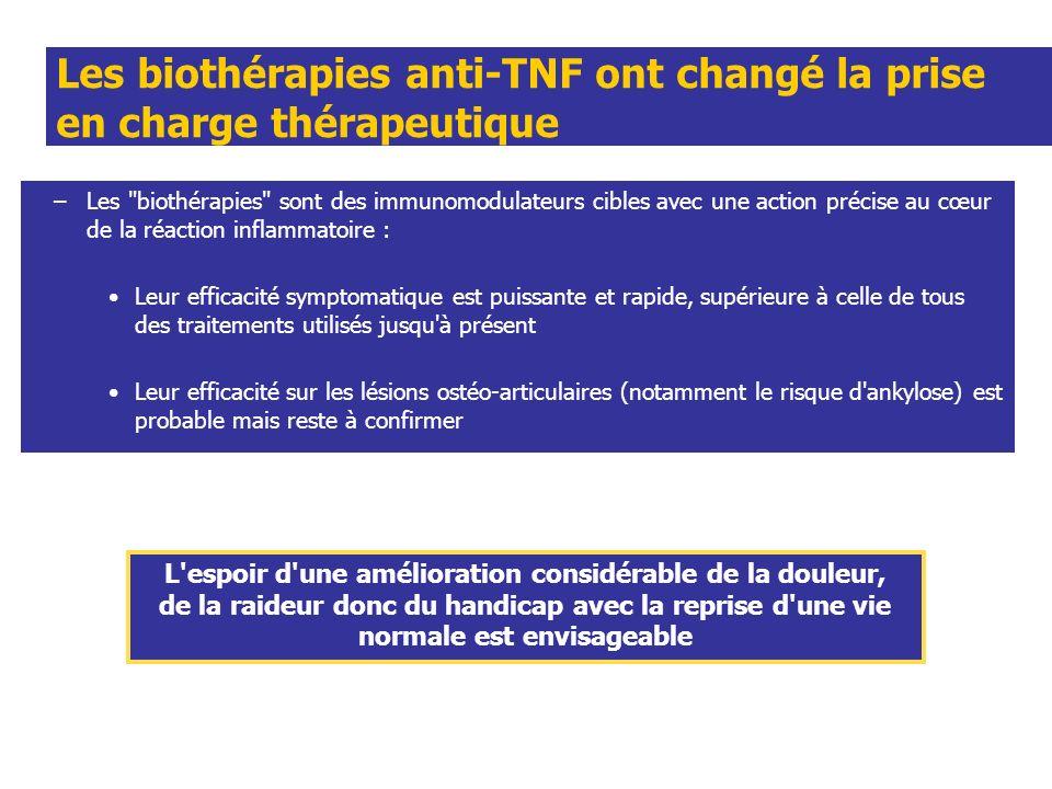 Les biothérapies anti-TNF ont changé la prise en charge thérapeutique