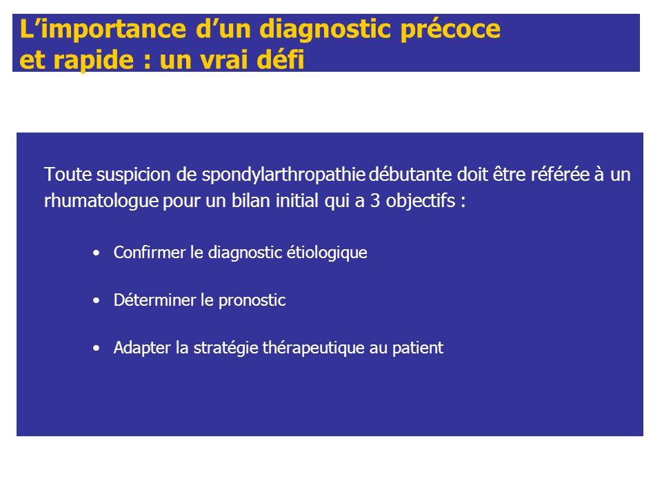 L'importance d'un diagnostic précoce et rapide : un vrai défi