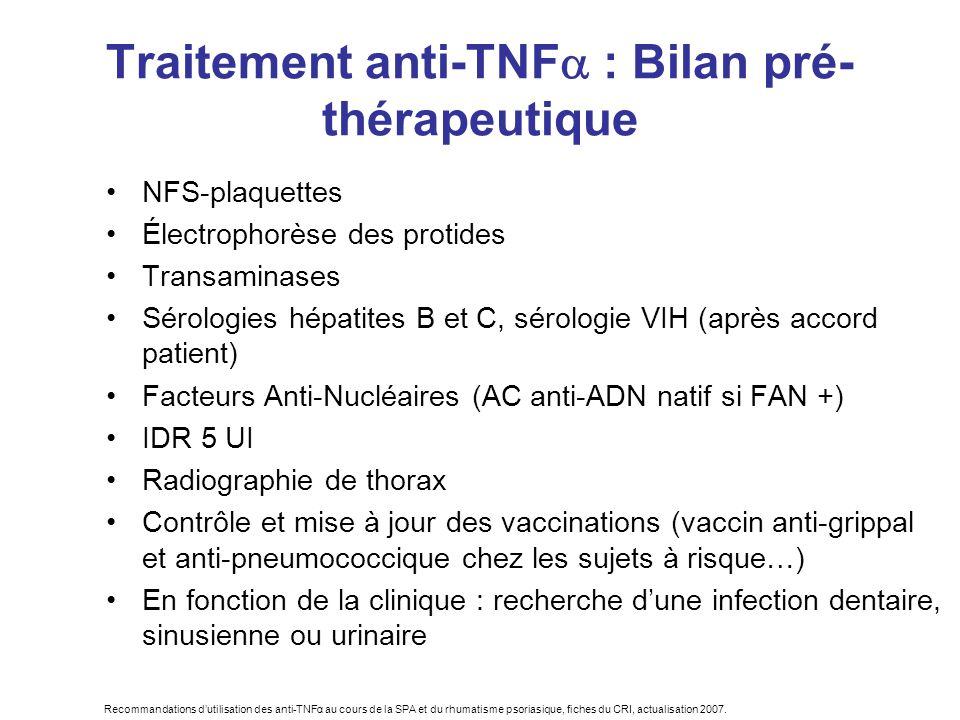 Traitement anti-TNF : Bilan pré-thérapeutique