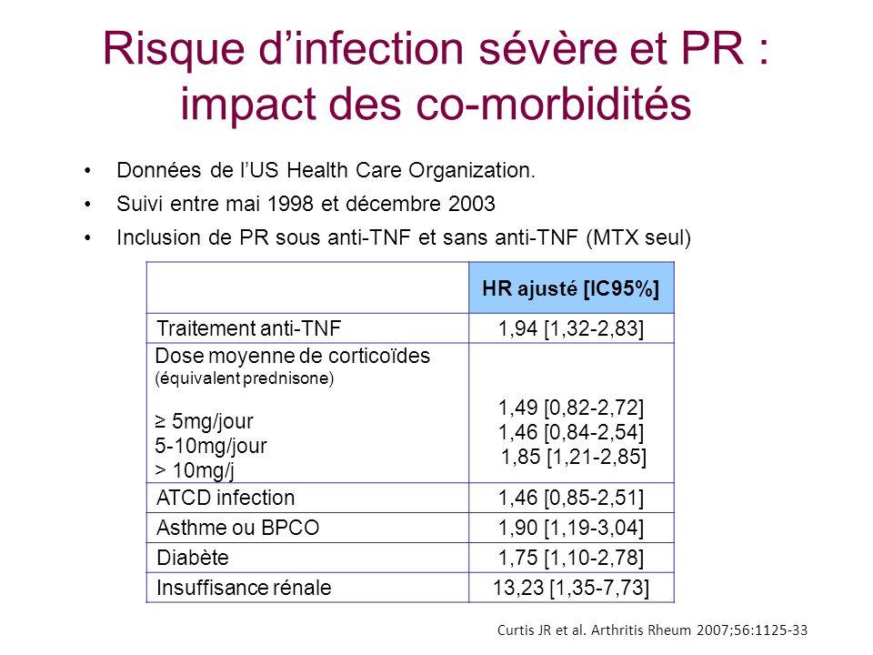 Risque d'infection sévère et PR : impact des co-morbidités