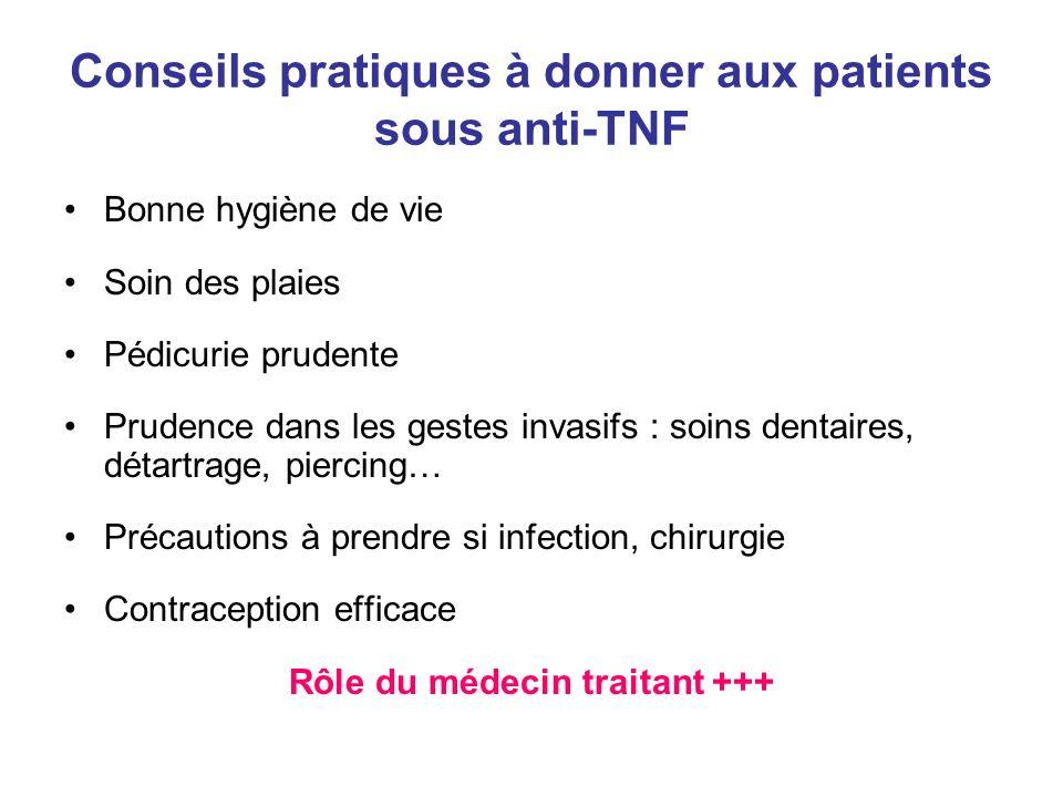 Conseils pratiques à donner aux patients sous anti-TNF